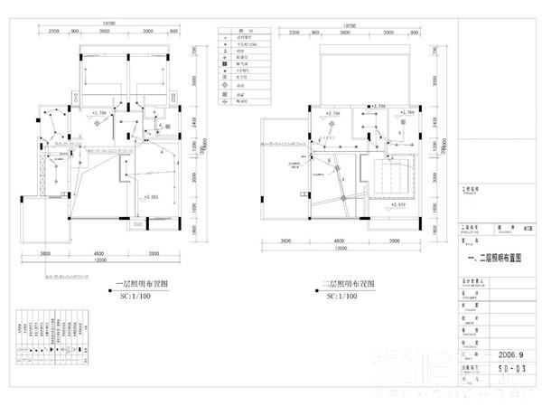 家装电路布线的基本原则19.jpg