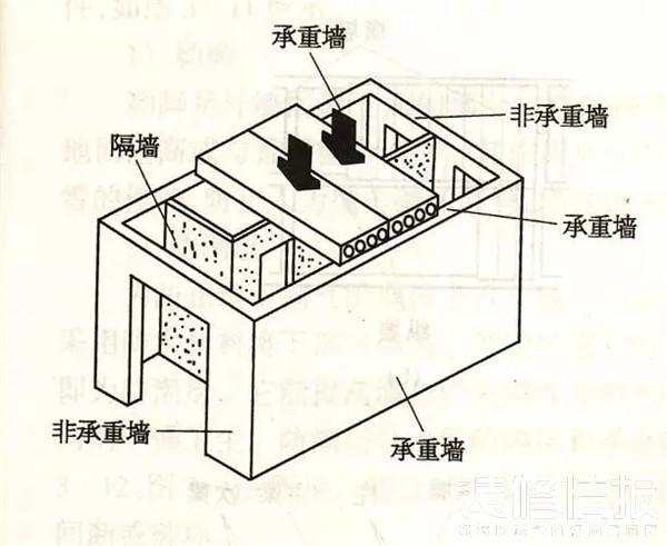 楼房电控门电路图