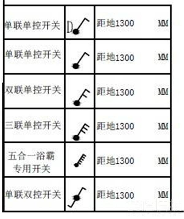 规范的全套设计图纸13_副本.jpg