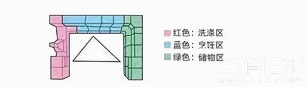 20款U型厨房装修效果图1.jpg