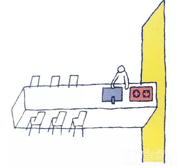 厨房布局2.jpg