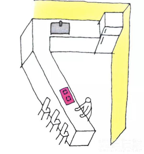 厨房布局3.jpg