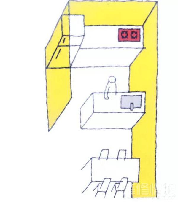 厨房布局10.jpg