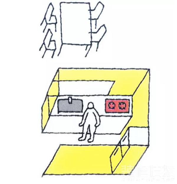 厨房布局11.jpg