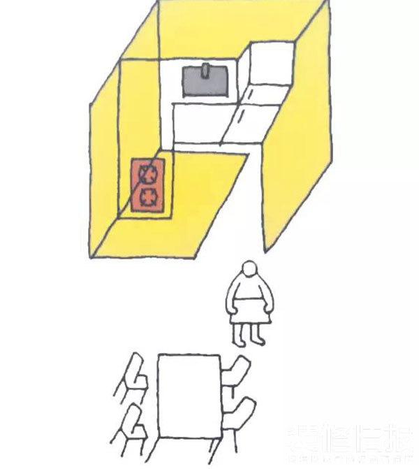 厨房布局17.jpg