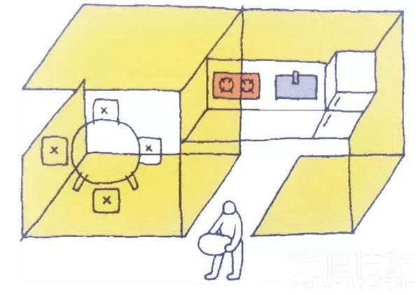 厨房布局18.jpg